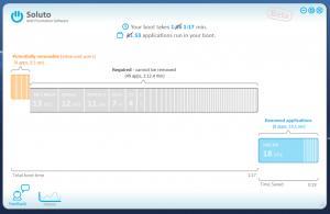 Soluto - Windows boot gyorsítása
