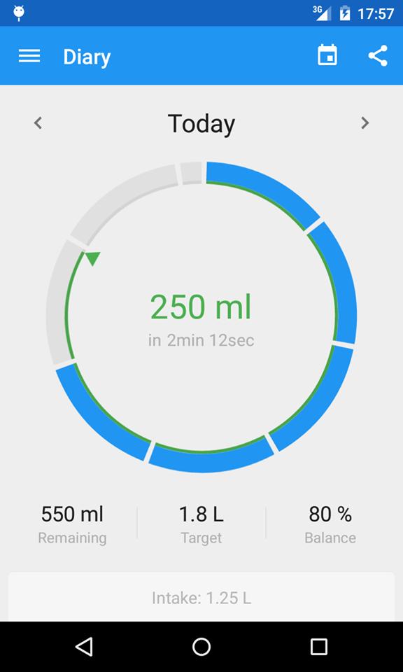 Napi folyadék bevitel mérése - Android applikáció